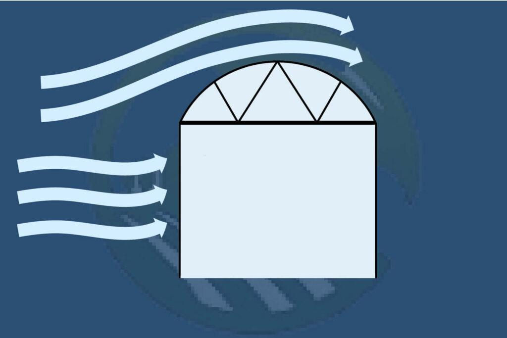 معمولا جهت گلخانه برخلاف جهت باد غالب و عمود ساخته می شود