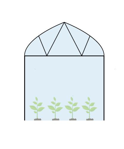 فرم انواع گلخانه گاتیک