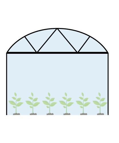 فرم انواع گلخانه سیرکولار