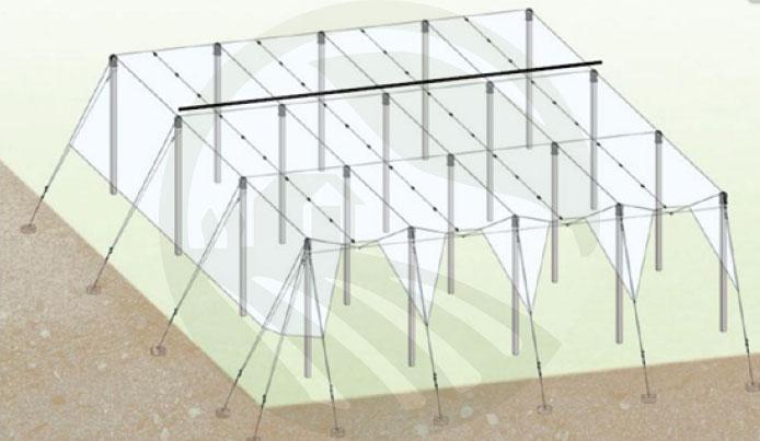 تصویر شماتیک سیستم سایبان فلت