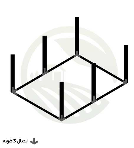 ساخت پایه های گلخانه خانگی